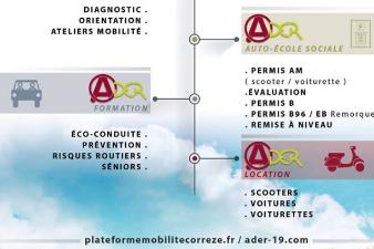 ASSOCIATION ADER - L'Aide à la mobilité en Corrèze