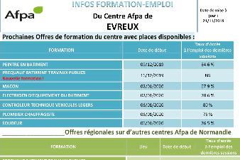 INFOS FORMATION-EMPLOI AFPA EVREUX