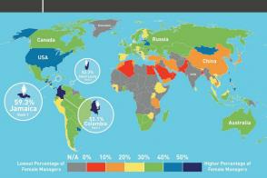 Mulheres chefes no mundo: o estudo