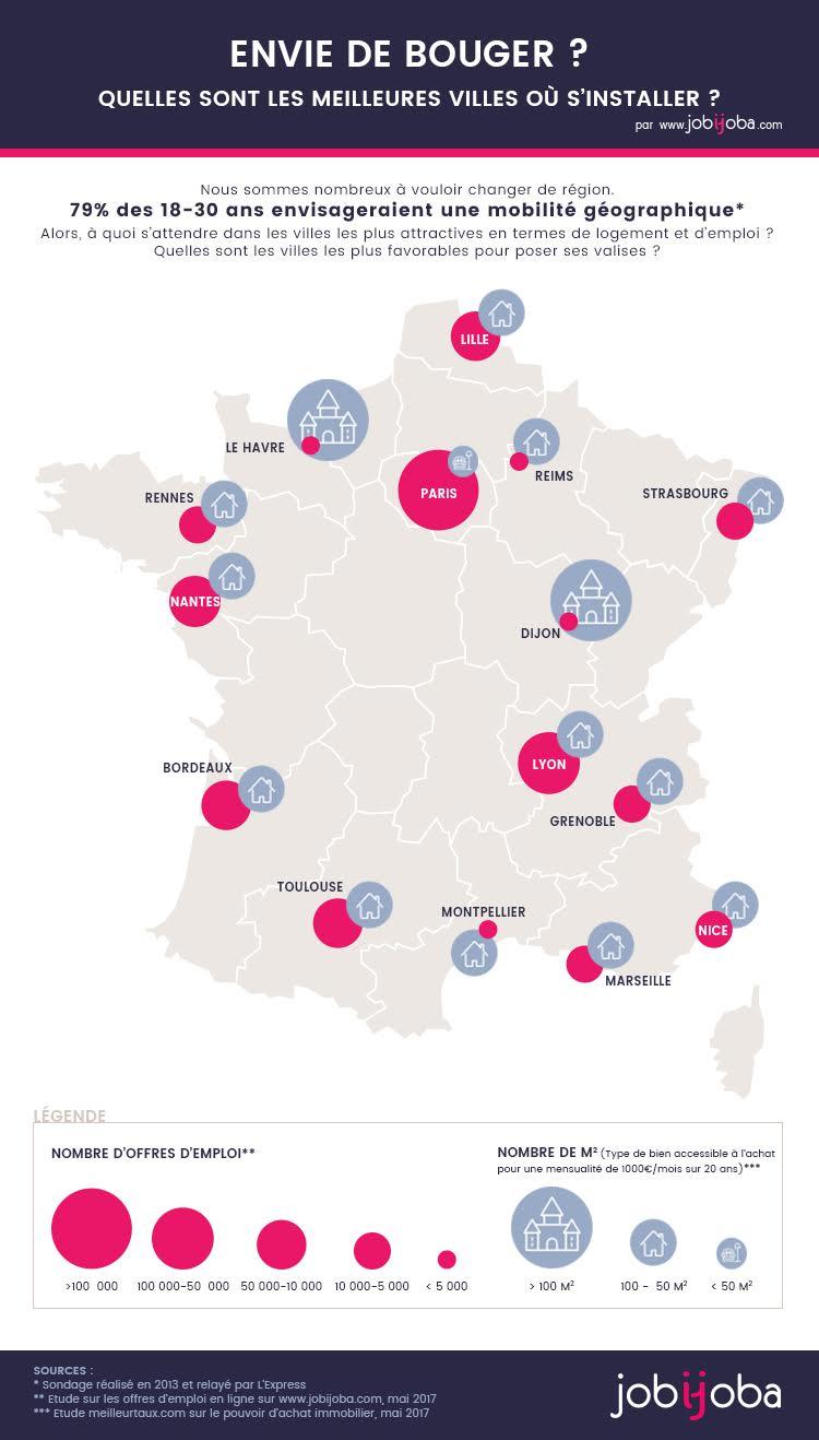Infographie : ces villes favorables pour s'installer