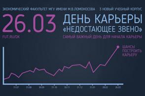 День Карьеры МГУ