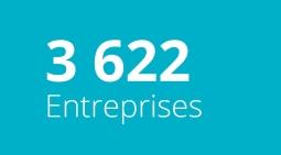 3 622 Entreprises