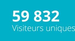 59 832 Visiteurs uniques