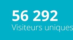 56 292 Visiteurs uniques