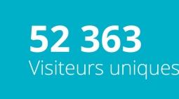52 363 Visiteurs uniques