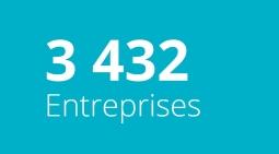3 432 Entreprises