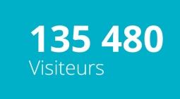135 480 Visiteurs