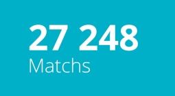 27 248 Matchs