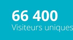 66 400 Visiteurs uniques