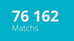 76 162 Matchs