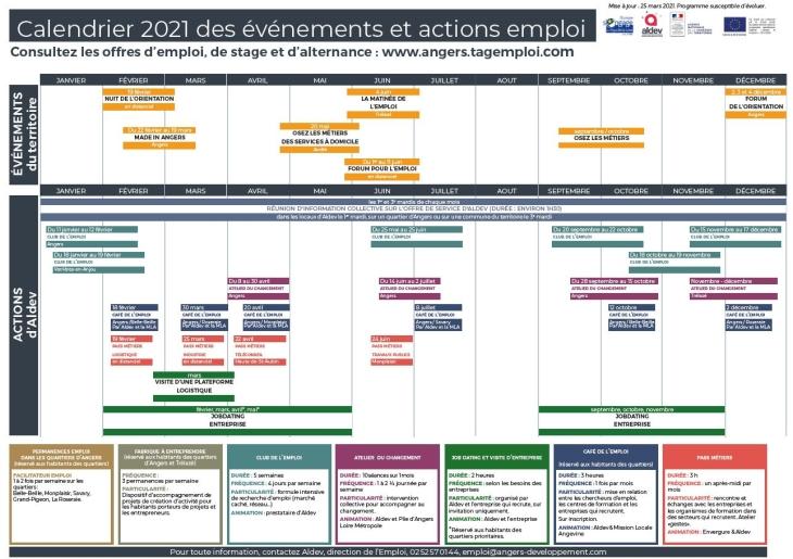 Calendrier des événements et actions emploi 2021