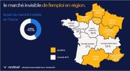 46% des embauches en Normandie 2020 ont été réalisées sans publication d'offre d'emploi.