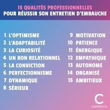 Description des 15 qualités